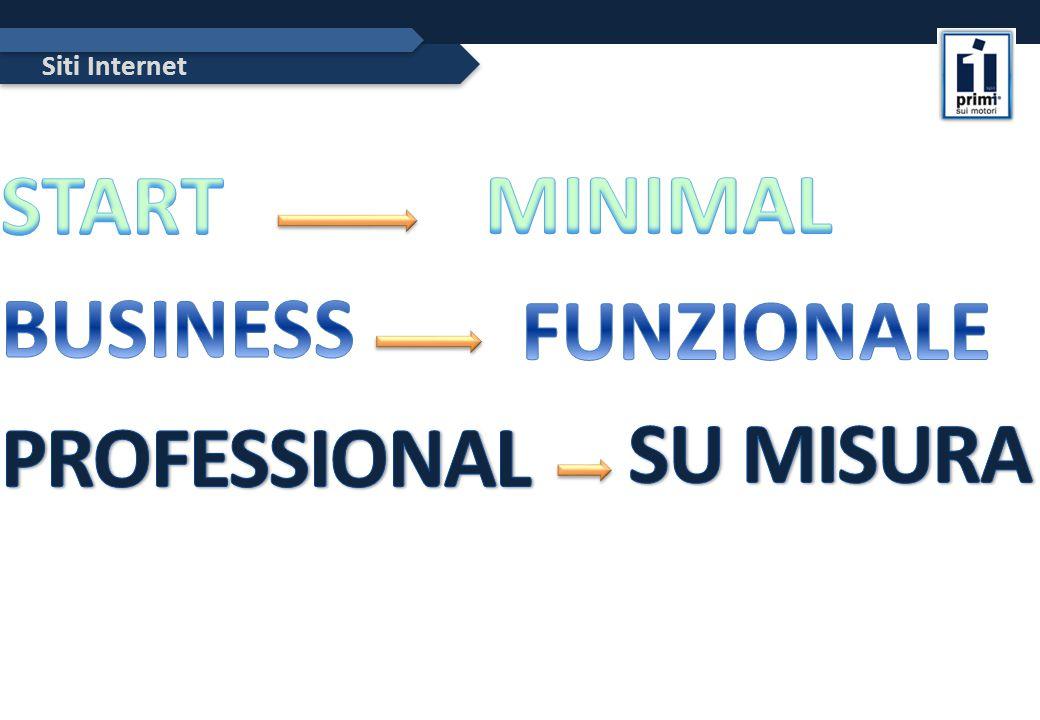 Siti Internet – Siti New Start Tutti i Siti della linea Start hanno:  4/5 pagine statiche  Grafica di base (foto, colori, struttura standard)  MOBILE  SOCIAL