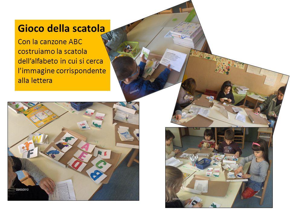 Gioco della scatola Con la canzone ABC costruiamo la scatola dell'alfabeto in cui si cerca l'immagine corrispondente alla lettera