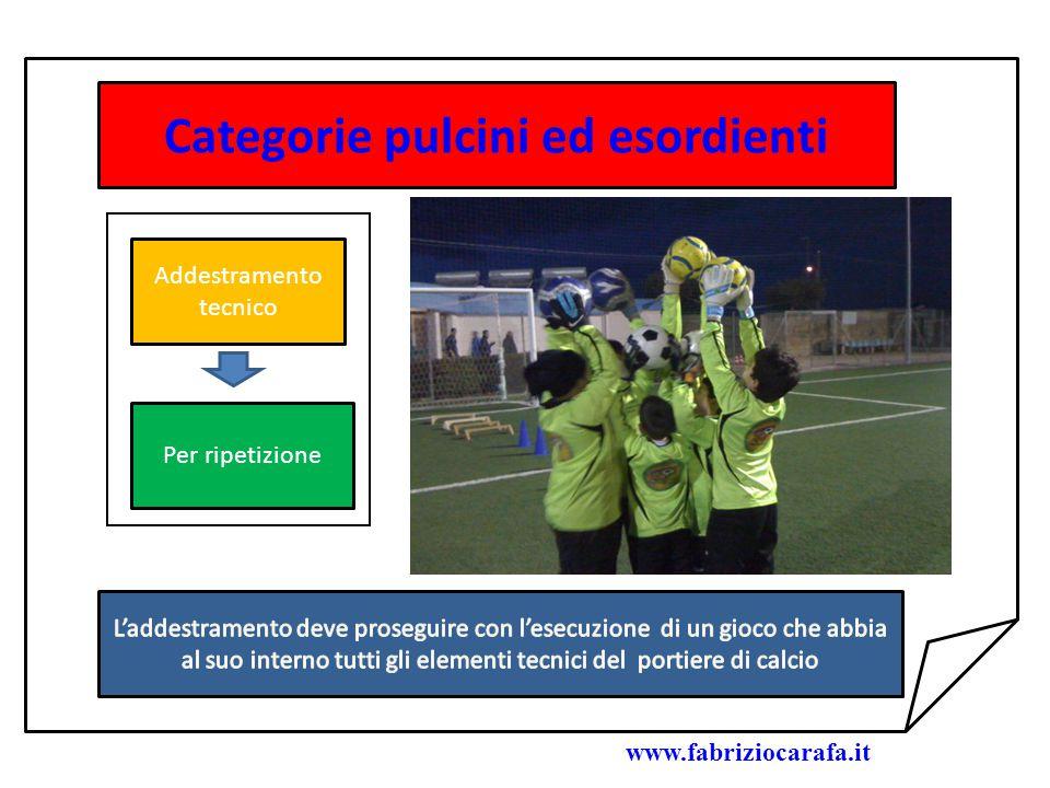 Per ripetizione Categorie pulcini ed esordienti Addestramento tecnico www.fabriziocarafa.it