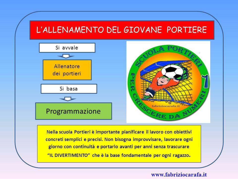 Nella scuola Portieri è importante pianificare il lavoro con obiettivi concreti semplici e precisi.