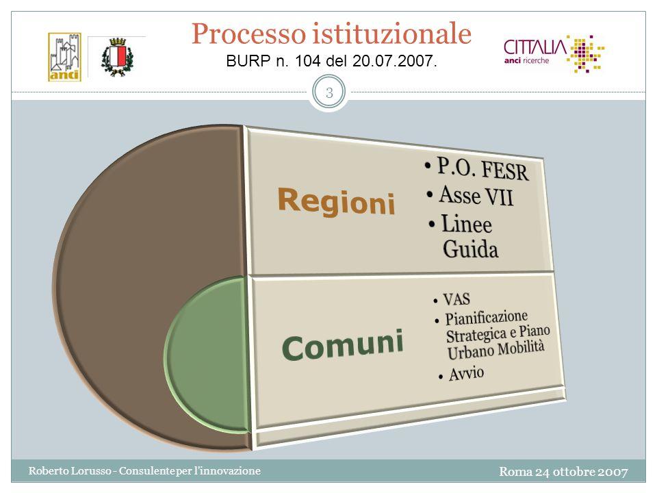 Roma 24 ottobre 2007 Roberto Lorusso - Consulente per l innovazione 3 Processo istituzionale BURP n.
