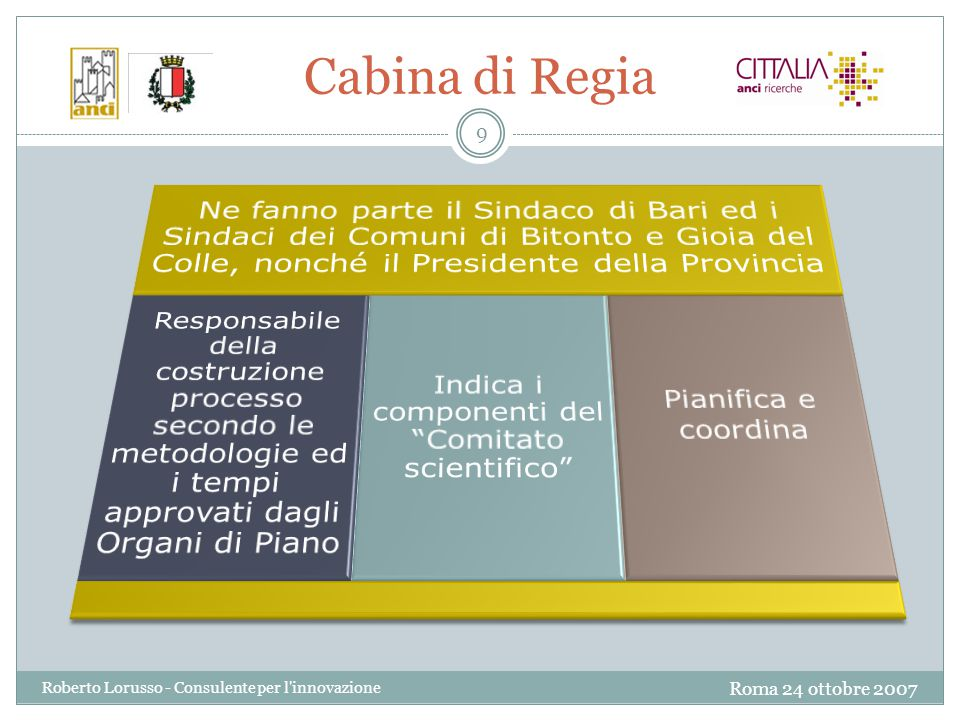 Roma 24 ottobre 2007 Roberto Lorusso - Consulente per l innovazione 9 Cabina di Regia