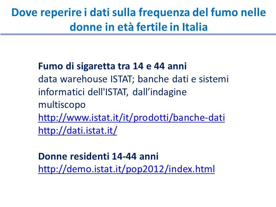 Dove reperire i dati sulla frequenza del fumo nelle donne in età fertile in Italia Fumo di sigaretta tra 14 e 44 anni data warehouse ISTAT; banche dati e sistemi informatici dell ISTAT, dall'indagine multiscopo http://www.istat.it/it/prodotti/banche-dati http://dati.istat.it/ Donne residenti 14-44 anni http://demo.istat.it/pop2012/index.html