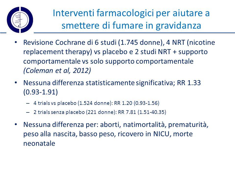 Interventi farmacologici per aiutare a smettere di fumare in gravidanza Revisione Cochrane di 6 studi (1.745 donne), 4 NRT (nicotine replacement therapy) vs placebo e 2 studi NRT + supporto comportamentale vs solo supporto comportamentale (Coleman et al, 2012) Nessuna differenza statisticamente significativa; RR 1.33 (0.93-1.91) – 4 trials vs placebo (1.524 donne): RR 1.20 (0.93-1.56) – 2 trials senza placebo (221 donne): RR 7.81 (1.51-40.35) Nessuna differenza per: aborti, natimortalità, prematurità, peso alla nascita, basso peso, ricovero in NICU, morte neonatale