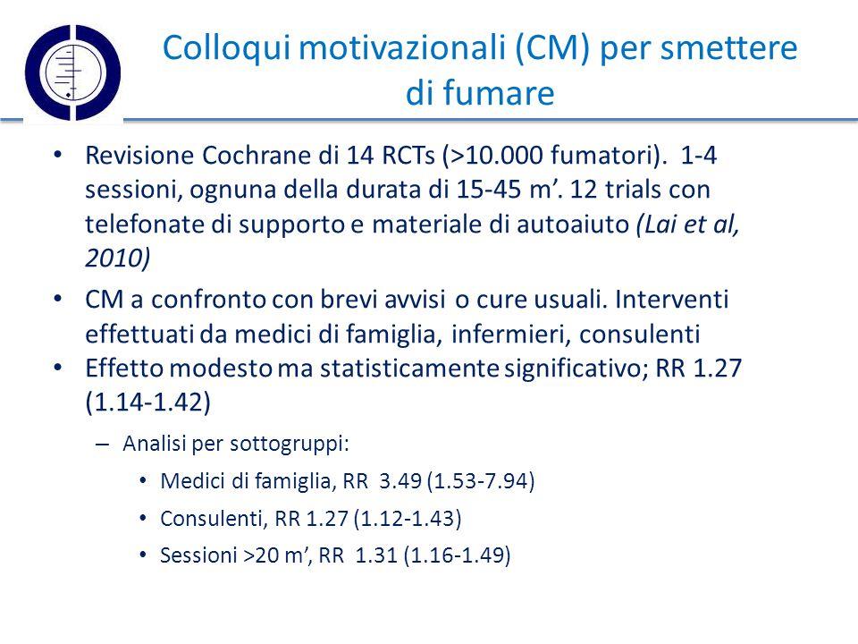 Colloqui motivazionali (CM) per smettere di fumare Revisione Cochrane di 14 RCTs (>10.000 fumatori).