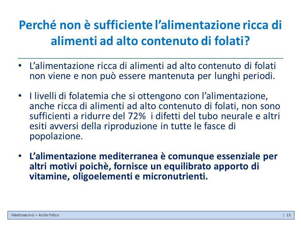 Perché non è sufficiente l'alimentazione ricca di alimenti ad alto contenuto di folati? L'alimentazione ricca di alimenti ad alto contenuto di folati