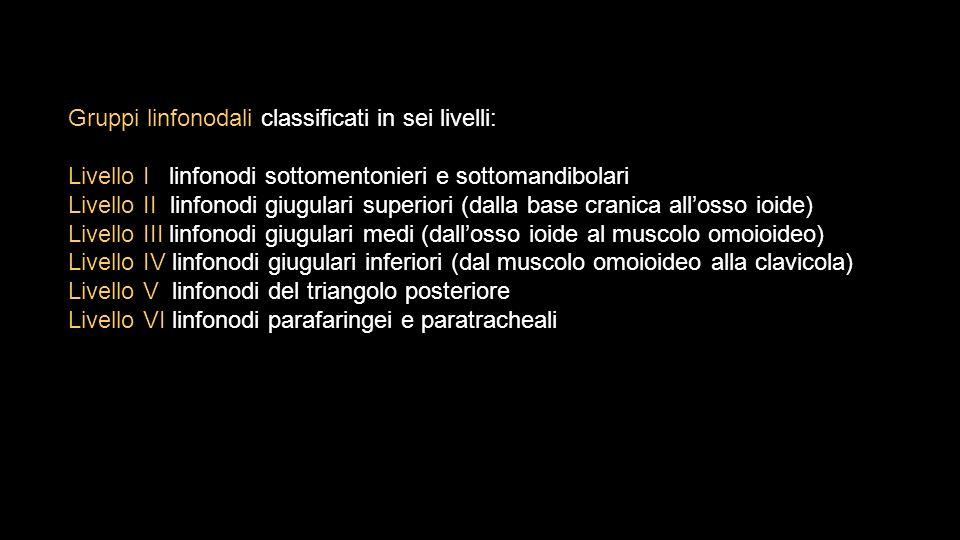 Gruppi linfonodali classificati in sei livelli: Livello I linfonodi sottomentonieri e sottomandibolari Livello II linfonodi giugulari superiori (dalla
