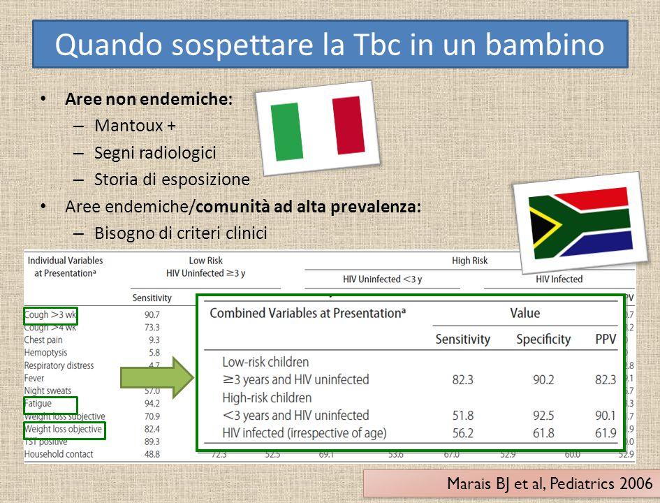 Quando sospettare la Tbc in un bambino Aree non endemiche: – Mantoux + – Segni radiologici – Storia di esposizione Aree endemiche/comunità ad alta pre