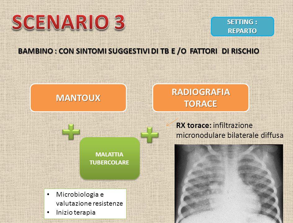 Microbiologia e valutazione resistenze Inizio terapia SETTING : REPARTO BAMBINO : CON SINTOMI SUGGESTIVI DI TB E /O FATTORI DI RISCHIO MANTOUX RADIOGR