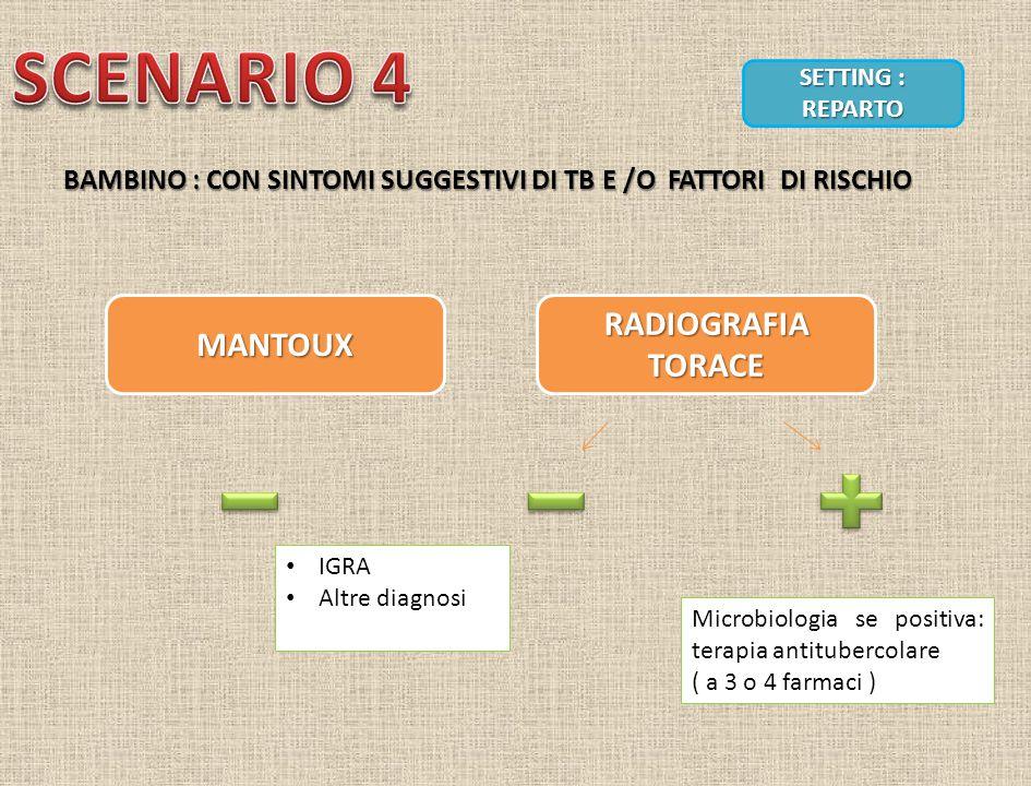 SETTING : REPARTO RADIOGRAFIA TORACE IGRA Altre diagnosi Microbiologia se positiva: terapia antitubercolare ( a 3 o 4 farmaci ) BAMBINO : CON SINTOMI