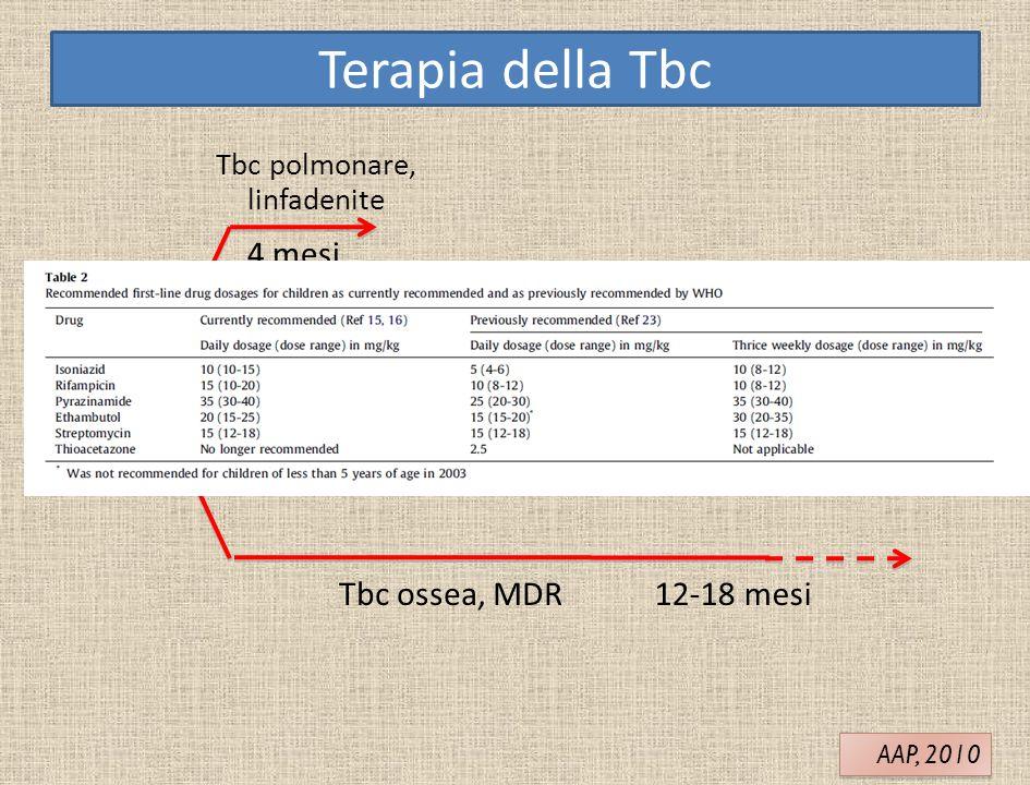Terapia della Tbc INI + RIF + PIR + ETA 2 mesi INI + RIF 4 mesi Tbc polmonare, linfadenite Tbc disseminata, cavitaria, colture persistentemente positi