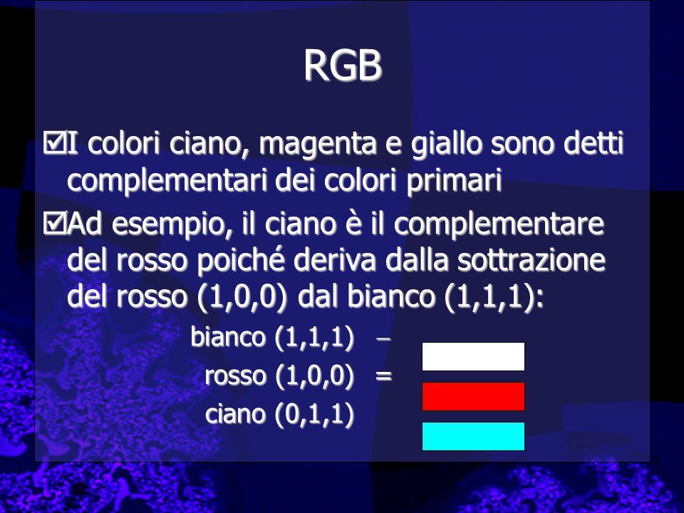 RGB  I colori ciano, magenta e giallo sono detti complementari dei colori primari  Ad esempio, il ciano è il complementare del rosso poiché deriva dalla sottrazione del rosso (1,0,0) dal bianco (1,1,1): bianco (1,1,1)  rosso (1,0,0)= ciano (0,1,1)