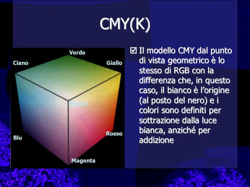 CMY(K)  Il modello CMY dal punto di vista geometrico è lo stesso di RGB con la differenza che, in questo caso, il bianco è l'origine (al posto del nero) e i colori sono definiti per sottrazione dalla luce bianca, anziché per addizione Blu Verde Ciano Rosso Magenta Giallo Bianco