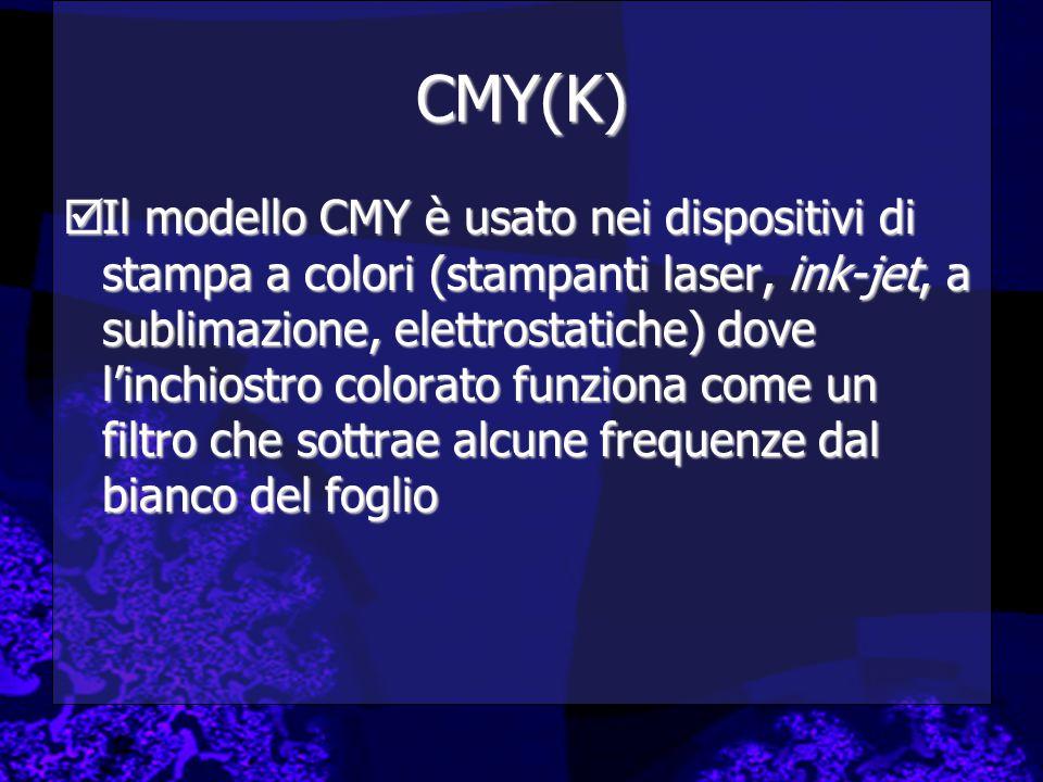 CMY(K)  Il modello CMY è usato nei dispositivi di stampa a colori (stampanti laser, ink-jet, a sublimazione, elettrostatiche) dove l'inchiostro colorato funziona come un filtro che sottrae alcune frequenze dal bianco del foglio