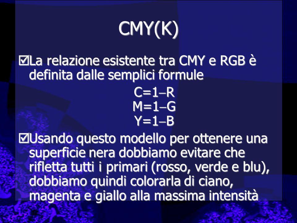 CMY(K)  La relazione esistente tra CMY e RGB è definita dalle semplici formule C=1  R M=1  G Y=1  B  Usando questo modello per ottenere una superficie nera dobbiamo evitare che rifletta tutti i primari (rosso, verde e blu), dobbiamo quindi colorarla di ciano, magenta e giallo alla massima intensità