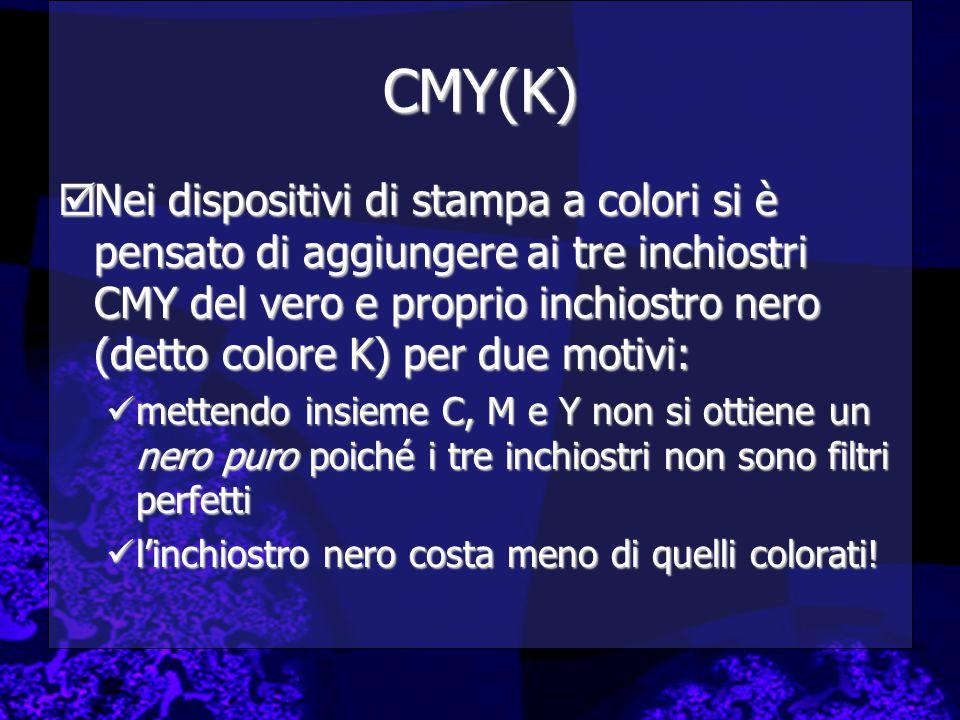 CMY(K)  Nei dispositivi di stampa a colori si è pensato di aggiungere ai tre inchiostri CMY del vero e proprio inchiostro nero (detto colore K) per due motivi: mettendo insieme C, M e Y non si ottiene un nero puro poiché i tre inchiostri non sono filtri perfetti mettendo insieme C, M e Y non si ottiene un nero puro poiché i tre inchiostri non sono filtri perfetti l'inchiostro nero costa meno di quelli colorati.