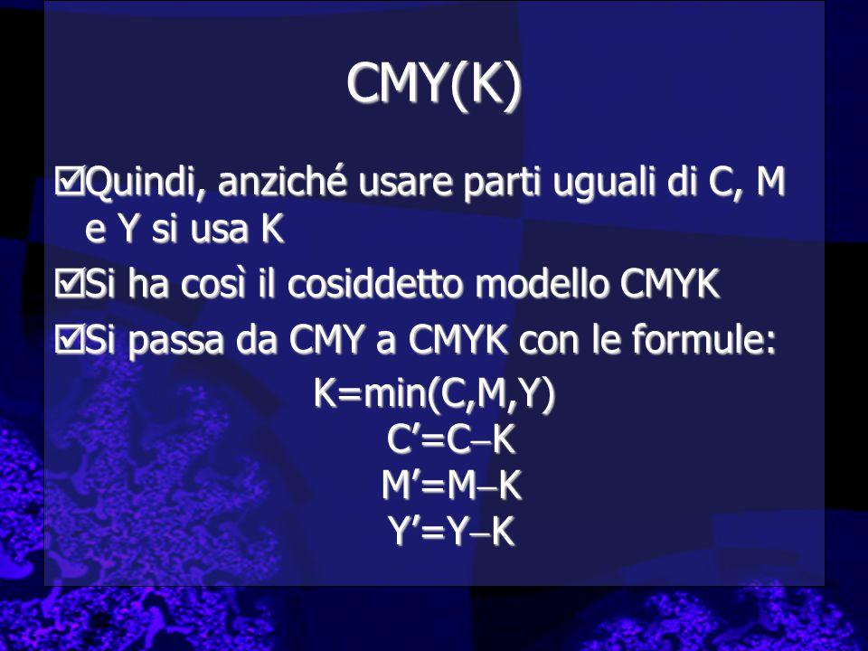 CMY(K)  Quindi, anziché usare parti uguali di C, M e Y si usa K  Si ha così il cosiddetto modello CMYK  Si passa da CMY a CMYK con le formule: K=min(C,M,Y) C'=C  K M'=M  K Y'=Y  K