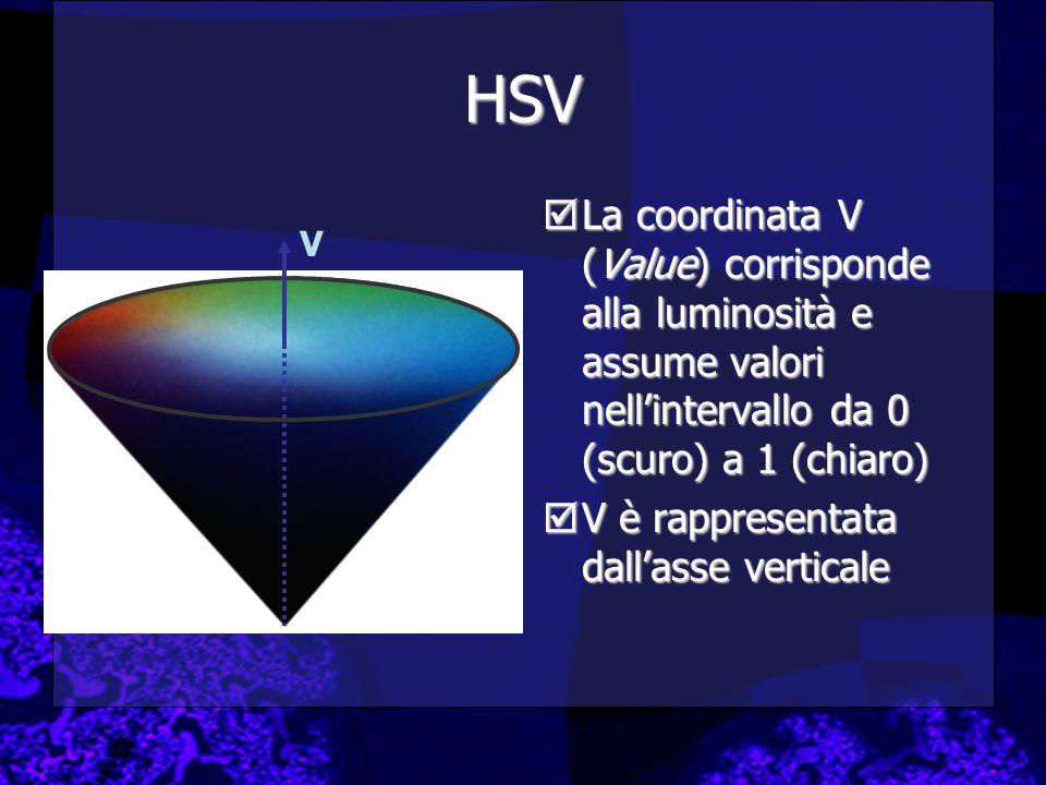 HSV  La coordinata V (Value) corrisponde alla luminosità e assume valori nell'intervallo da 0 (scuro) a 1 (chiaro)  V è rappresentata dall'asse verticale V