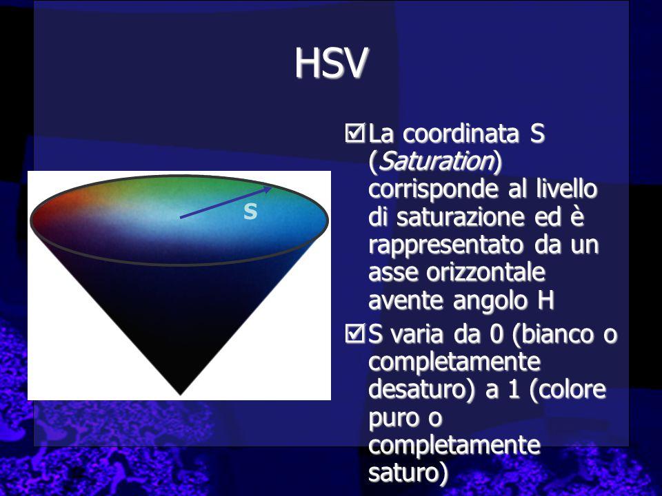 HSV  La coordinata S (Saturation) corrisponde al livello di saturazione ed è rappresentato da un asse orizzontale avente angolo H  S varia da 0 (bianco o completamente desaturo) a 1 (colore puro o completamente saturo) S