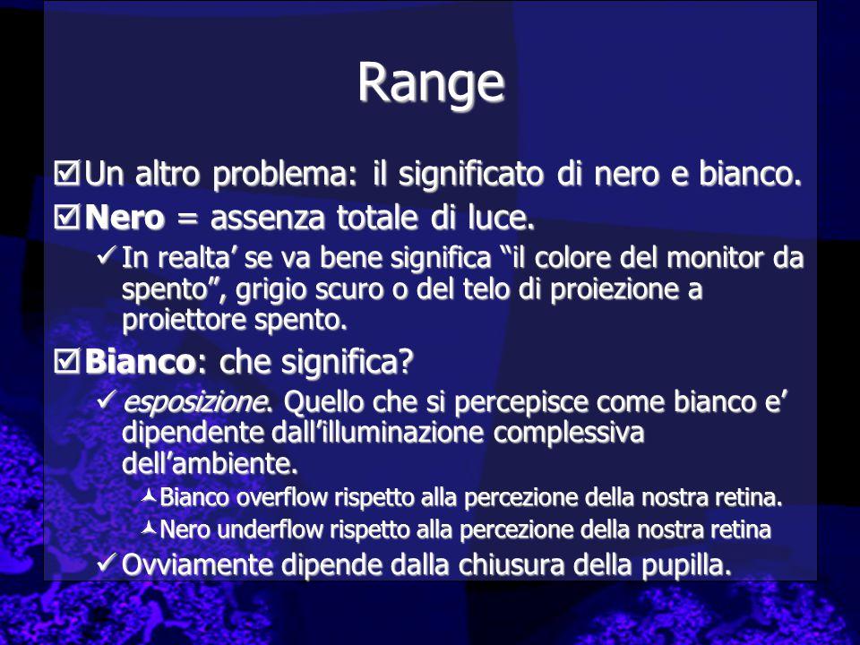 """Range  Un altro problema: il significato di nero e bianco.  Nero = assenza totale di luce. In realta' se va bene significa """"il colore del monitor da"""