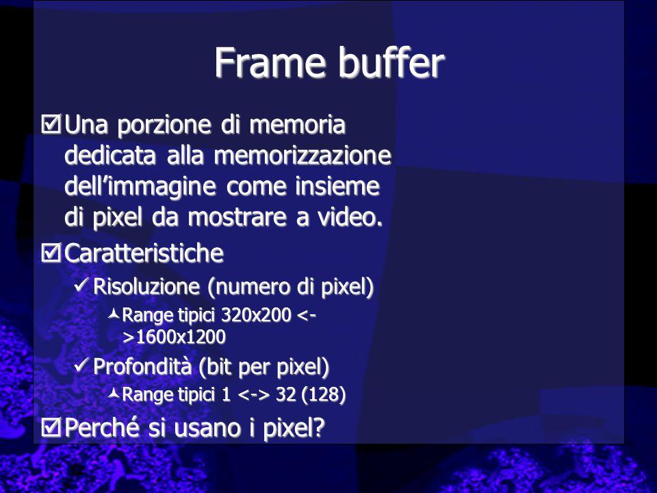 Frame buffer  Una porzione di memoria dedicata alla memorizzazione dell'immagine come insieme di pixel da mostrare a video.  Caratteristiche Risoluz