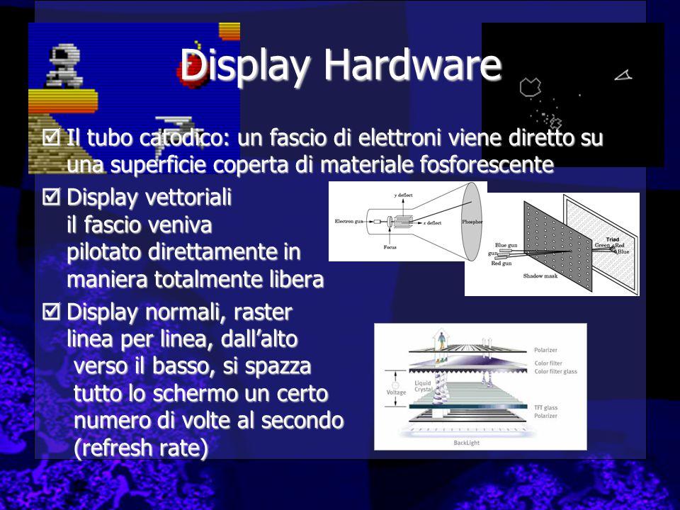 Display Hardware  Il tubo catodico: un fascio di elettroni viene diretto su una superficie coperta di materiale fosforescente  Display vettoriali il