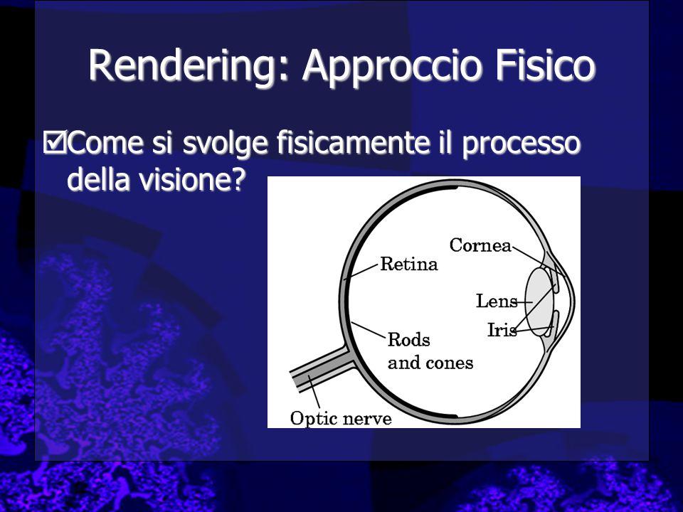 Rendering: Approccio Fisico  Come si svolge fisicamente il processo della visione