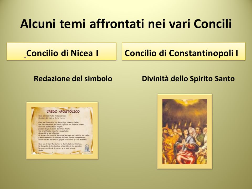 Alcuni temi affrontati nei vari Concili Concilio di Nicea I Concilio di Nicea I Redazione del simbolo Concilio di Constantinopoli I Divinità dello Spi
