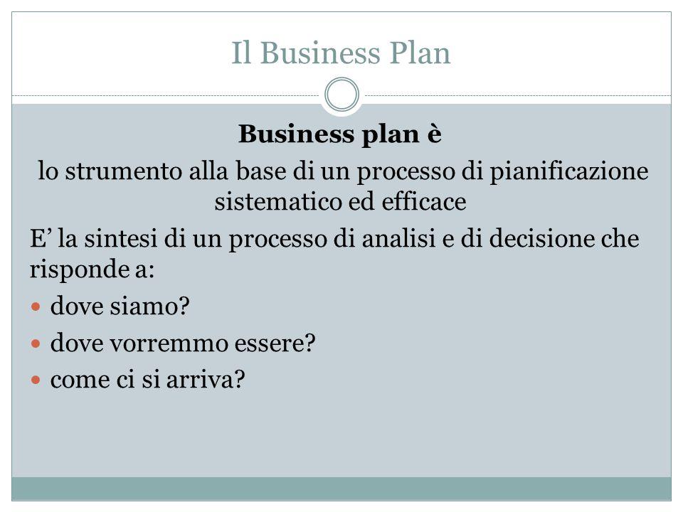 Business plan è lo strumento alla base di un processo di pianificazione sistematico ed efficace E' la sintesi di un processo di analisi e di decisione