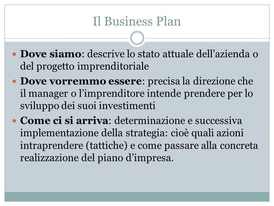 Un business plan è efficace se unisce una esplicita formulazione delle idee e degli obiettivi dell'imprenditore/manager (analisi interna) ad una corretta interpretazione del contesto (analisi esterna); Il Business Plan