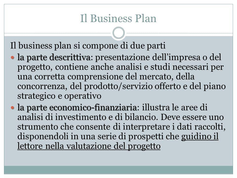 Il business plan si compone di due parti la parte descrittiva la parte descrittiva: presentazione dell'impresa o del progetto, contiene anche analisi
