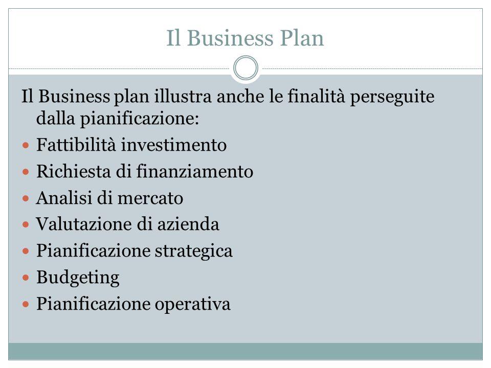 Il Business plan illustra anche le finalità perseguite dalla pianificazione: Fattibilità investimento Richiesta di finanziamento Analisi di mercato Va
