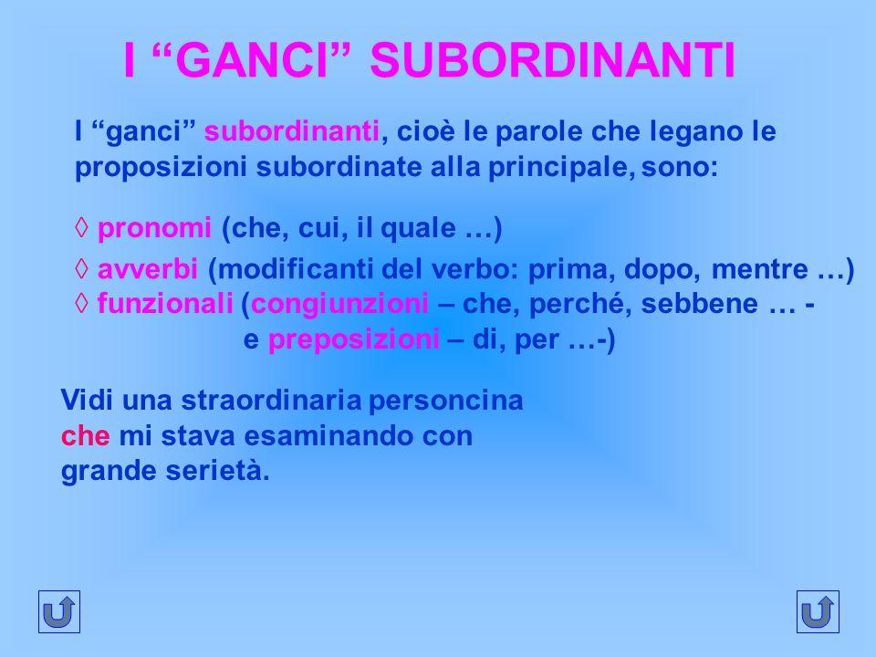 """I """"ganci"""" subordinanti, cioè le parole che legano le proposizioni subordinate alla principale, sono: ◊ pronomi (che, cui, il quale …) ◊ avverbi (modif"""
