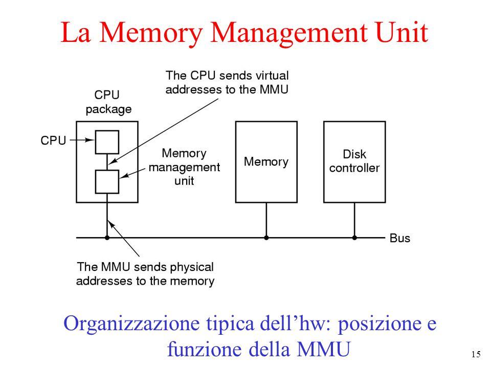 15 La Memory Management Unit Organizzazione tipica dell'hw: posizione e funzione della MMU