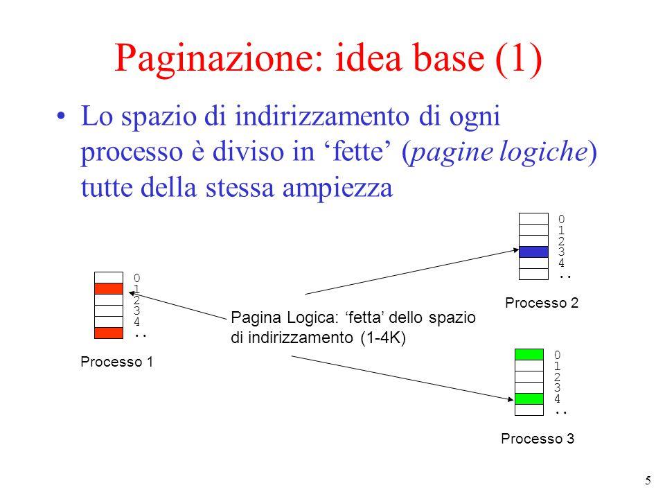 6 Paginazione: idea base (2) –Anche la RAM disponibile per i processi utente è divisa in pagine della stessa ampiezza (pagine fisiche) Sistema Operativo RAM vuota Pagina Fisica: 'fetta' dello RAM stessa ampiezza della pagina logica