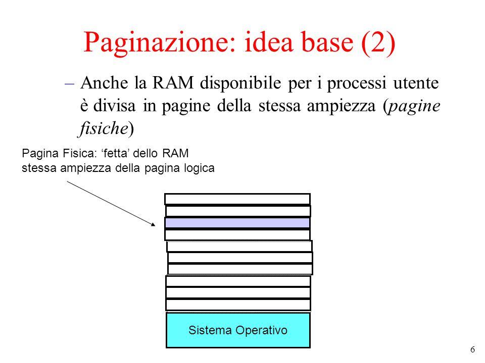 6 Paginazione: idea base (2) –Anche la RAM disponibile per i processi utente è divisa in pagine della stessa ampiezza (pagine fisiche) Sistema Operati