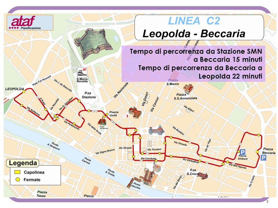 3 Tempo di percorrenza da Stazione SMN a Beccaria 15 minuti Tempo di percorrenza da Beccaria a Leopolda 22 minuti