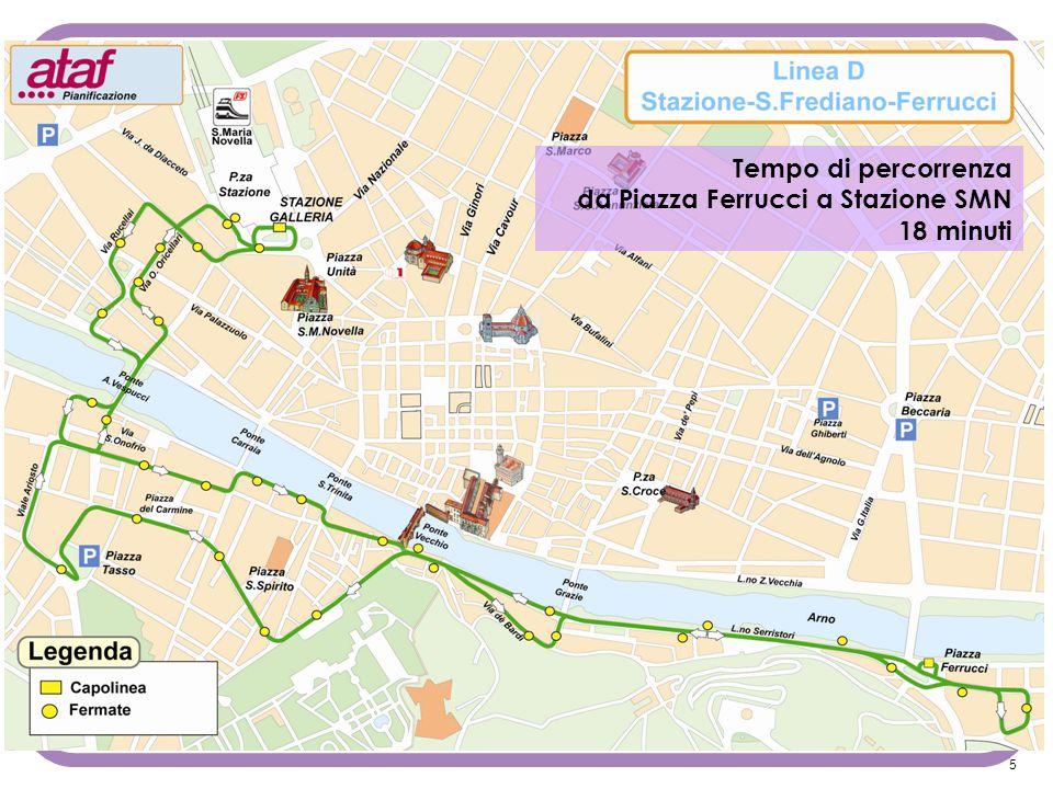 5 Tempo di percorrenza da Piazza Ferrucci a Stazione SMN 18 minuti