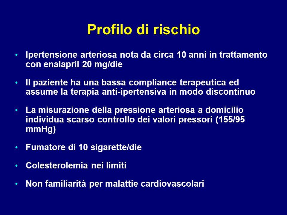 Profilo di rischio Ipertensione arteriosa nota da circa 10 anni in trattamento con enalapril 20 mg/die Il paziente ha una bassa compliance terapeutica