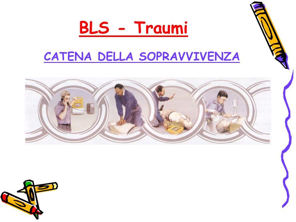BLS - Traumi CATENA DELLA SOPRAVVIVENZA