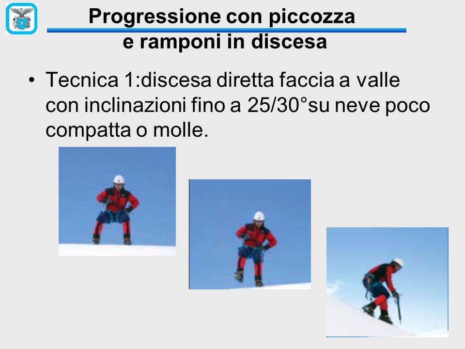 Progressione con piccozza e ramponi in discesa Tecnica 1:discesa diretta faccia a valle con inclinazioni fino a 25/30°su neve poco compatta o molle.