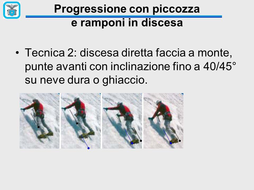 Progressione con piccozza e ramponi in discesa Tecnica 2: discesa diretta faccia a monte, punte avanti con inclinazione fino a 40/45° su neve dura o g