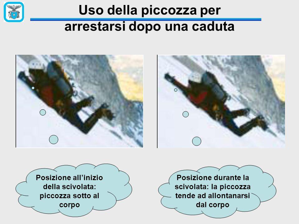 Uso della piccozza per arrestarsi dopo una caduta Posizione all'inizio della scivolata: piccozza sotto al corpo Posizione durante la scivolata: la piccozza tende ad allontanarsi dal corpo