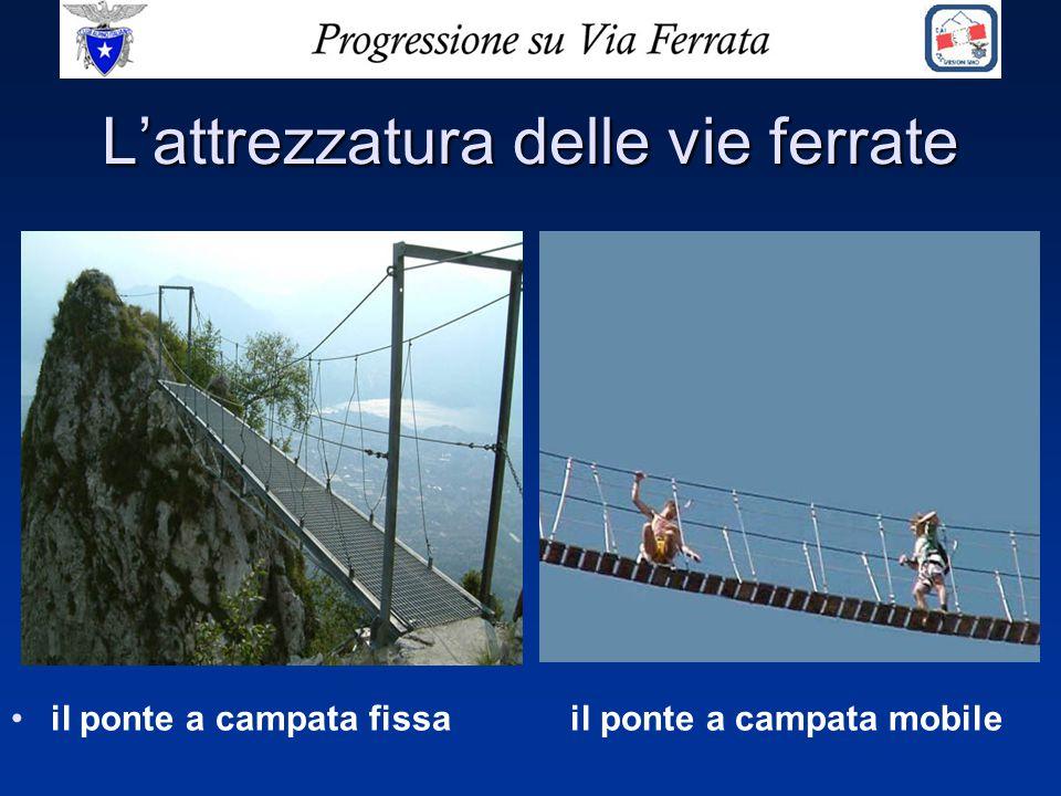 L'attrezzatura delle vie ferrate il ponte a campata fissa il ponte a campata mobile