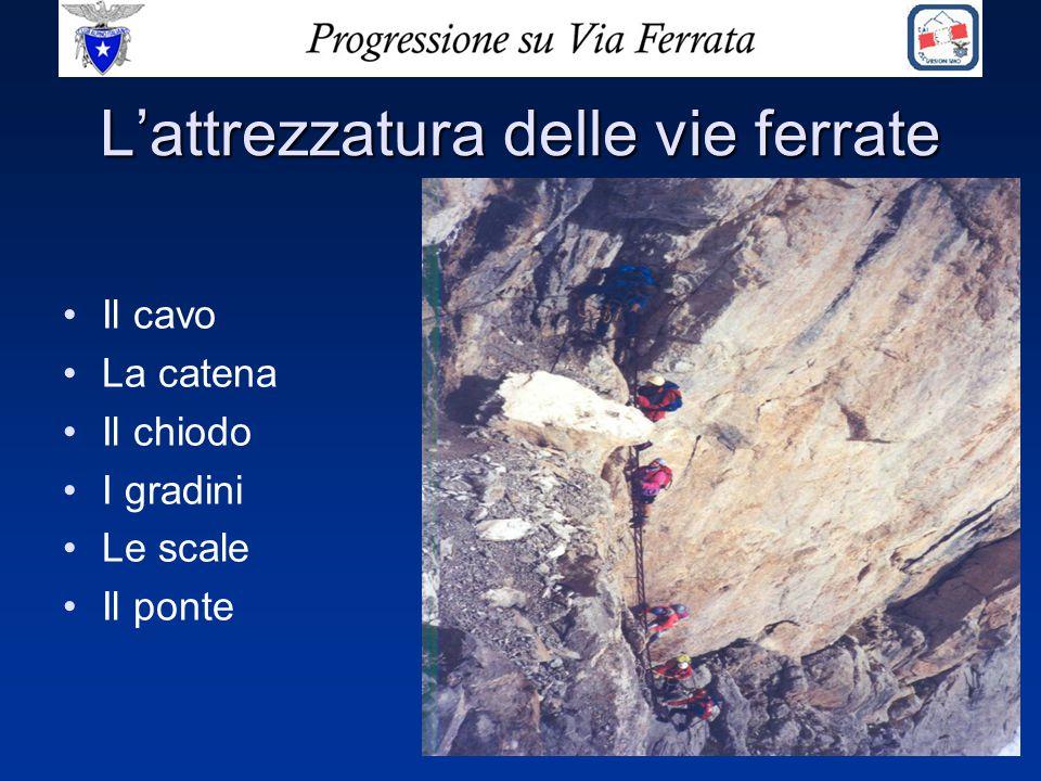 Fattore di caduta Diversamente dalla salita di una Via-Ferrata: Durante una scalata il capocordata salirà per oltre 15 metri senza interporre alcun rinvio di sicurezza…