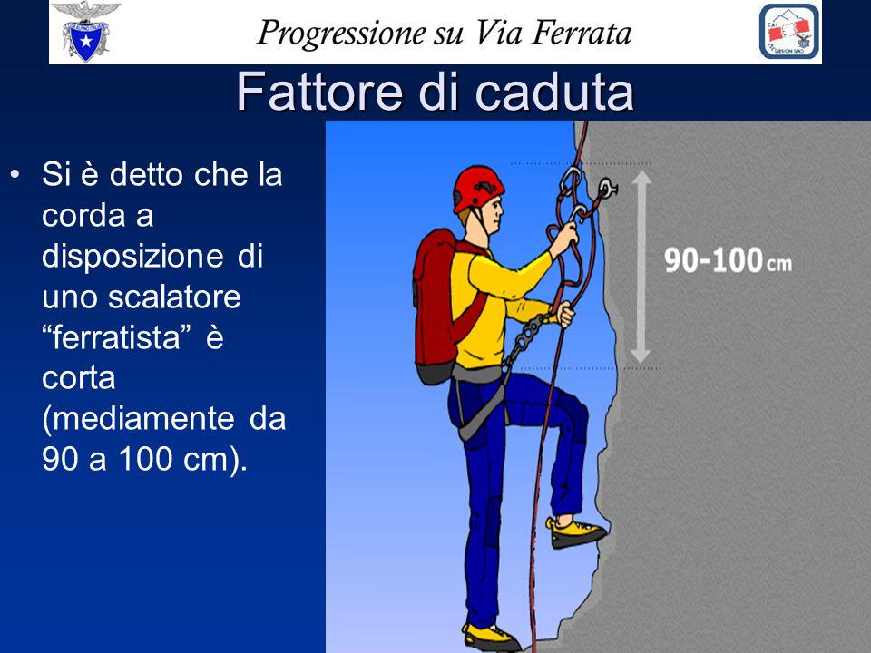 """Fattore di caduta Si è detto che la corda a disposizione di uno scalatore """"ferratista"""" è corta (mediamente da 90 a 100 cm)."""