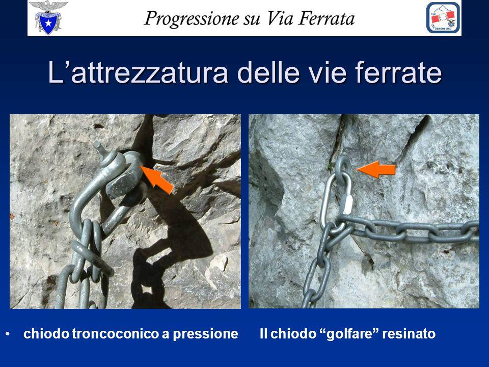 Fattore di caduta Dopo l'aggancio il capocordata salirà ancora per altri 5 metri per un totale di 20 metri di corda filata.