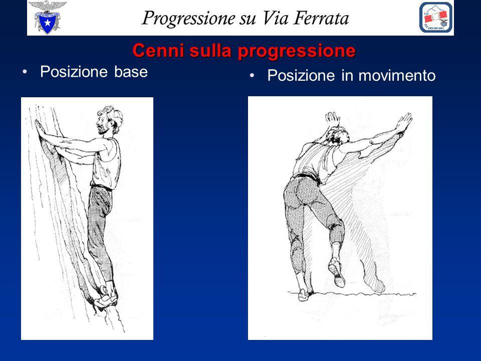 Posizione base Cenni sulla progressione Posizione in movimento