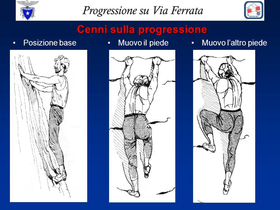 Posizione base Cenni sulla progressione Muovo il piedeMuovo l'altro piede
