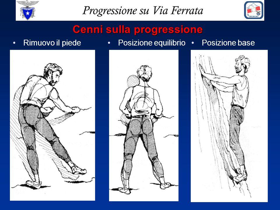 Rimuovo il piede Cenni sulla progressione Posizione equilibrioPosizione base